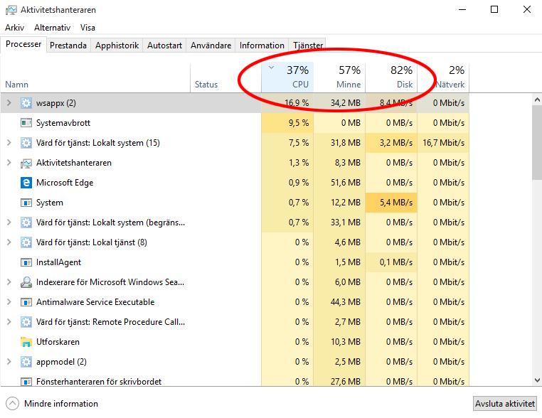 Aktivitetshanteraren - Se vilken process (CPU, Minne, Disk) som tar mest kraft