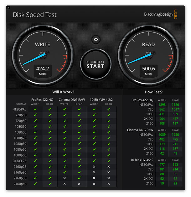 Disk Speed Test - Hastighet - ADATA SC680